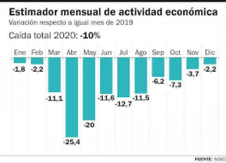 Matías Batista y la perspectiva inflacionaria para 2021